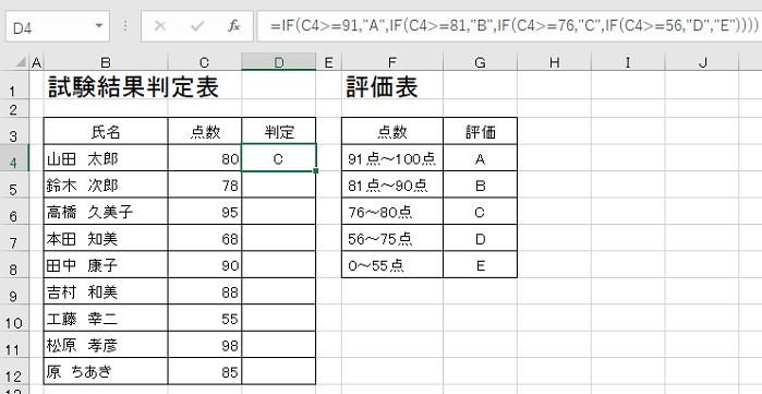Excelでif関数を利用し判定欄にABCDEランクを付ける-判定欄が表示された図