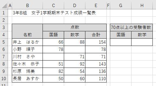 エクセルでCOUNTIF関数(カウントイフ)を利用する-氏名別点数表と70点以上の人数の教科別入力欄