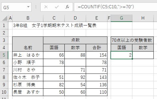 EXCELでCountiF関数を利用する-国語70点以上の受験者数が入力された図