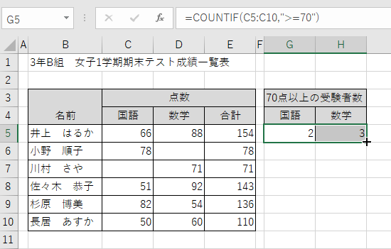 EXCELでCOUNTIF関数を利用する-数学の70点以上の受験者数が入力された図