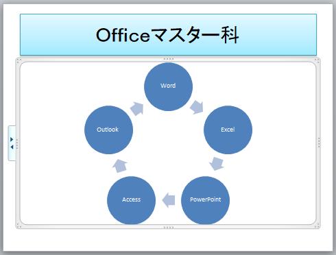 PowerPointを利用してテキストをSmartArtに変換します