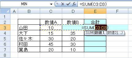オートSUMを利用し合計を出す-セルE3に=SUM(C3:D3)と表示された図