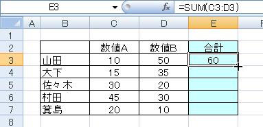 オートSUMを利用し合計を出す-E3の右下にマウスポインタを重ね+マークが表示された図