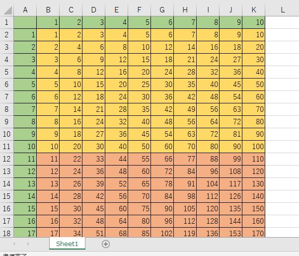エクセルで改ページの利用-もとになる大きな表