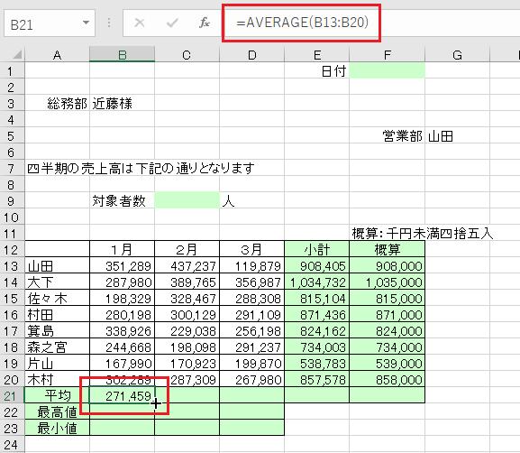 エクセルでAVERAGE関数の利用-平均値が表示された図