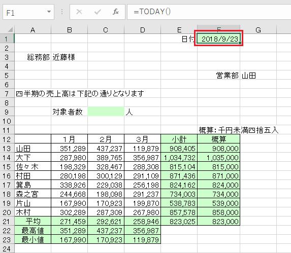 TODAY関数で日付の入力-日付が入力された図