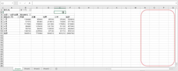 エクセルでピボットテーブルの作業ウインドウが表示されない時の対処法-ピボットテーブル内をクリックしていないと作業ウインドウが表示されない図