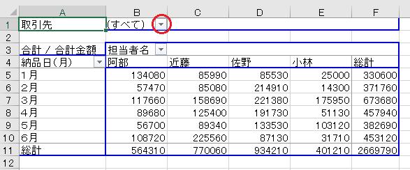 ピボットテーブルでレポートフィルターページを表示する-レポートフィルターの横の下向き三角をクリックしている図