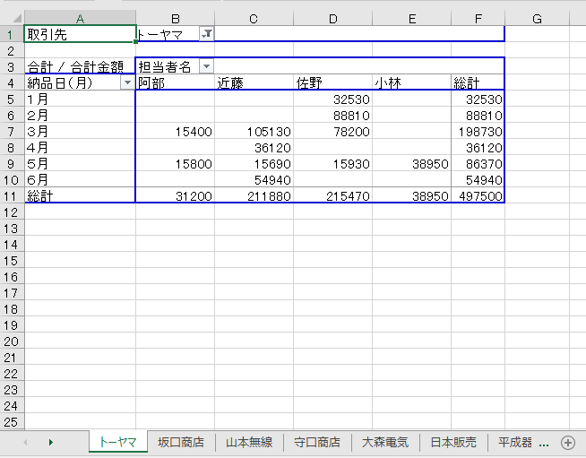 ピボットテーブルでレポートフィルターページを表示する-レポートフィルターページが表示され取引先ごとのシート名が表示された図