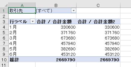 ピボットテーブルで個数や平均を追加する-合計/合計金額2として同じ金額が2列に表示された図