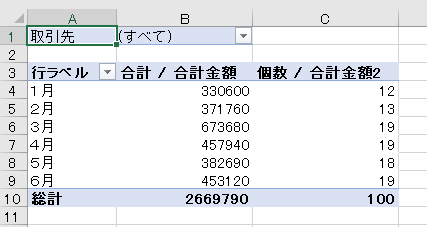 ピボットテーブルで個数や平均を追加する-個数がC列に表示された図