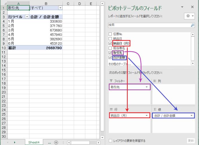 ピボットテーブルで個数や平均を追加する-ピボットテーブル作業画面で納品月を行に合計金額を値に取引先をフィルターにドラッグしている図