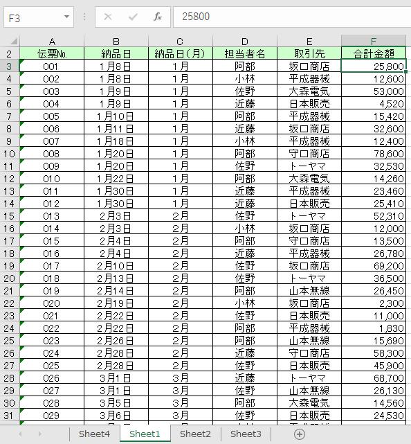 ピボットテーブル-リストの更新-もとになるリスト