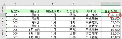 ピボットテーブル-リストの更新-修正前のリスト