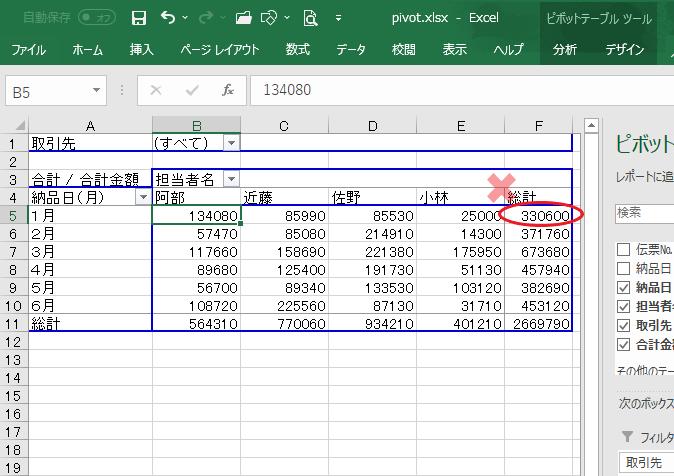 ピボットテーブル-リストの更新-ピボットテーブルに修正が反映されない図
