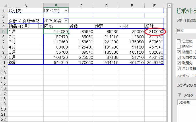 ピボットテーブル-リストの更新-データが変更されたピボットテーブル