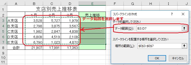 Excel,スパークライン,グラフ,折れ線,縦棒,勝敗
