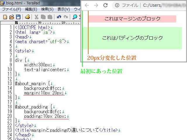 marginとpaddingをcssで設定した画像
